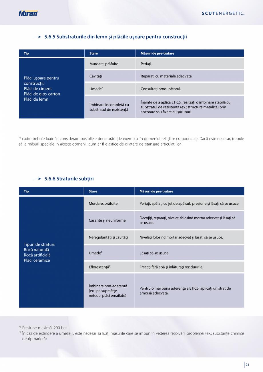 Pagina 19 - Sisteme compozite pentru termoizolarea peretilor exteriori FIBRANxps ETICS GF, ETICS BT ...
