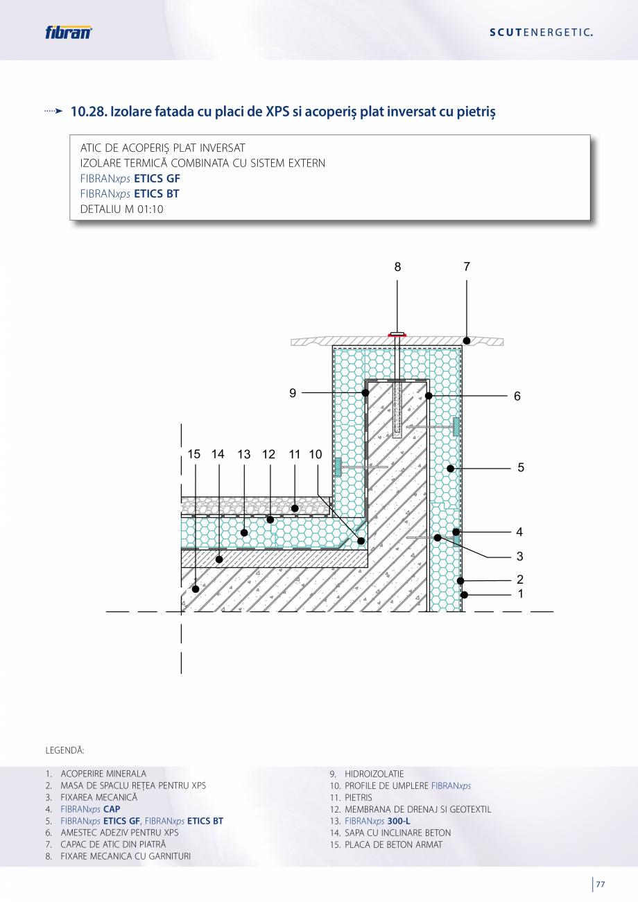 Pagina 75 - Sisteme compozite pentru termoizolarea peretilor exteriori FIBRANxps ETICS GF, ETICS BT ...
