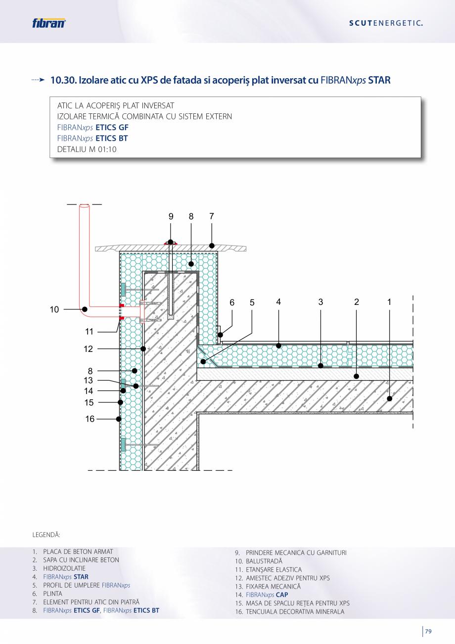 Pagina 77 - Sisteme compozite pentru termoizolarea peretilor exteriori FIBRANxps ETICS GF, ETICS BT ...