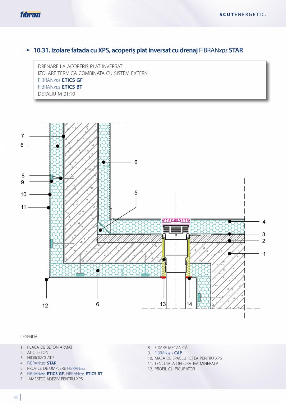 Pagina 78 - Sisteme compozite pentru termoizolarea peretilor exteriori FIBRANxps ETICS GF, ETICS BT ...