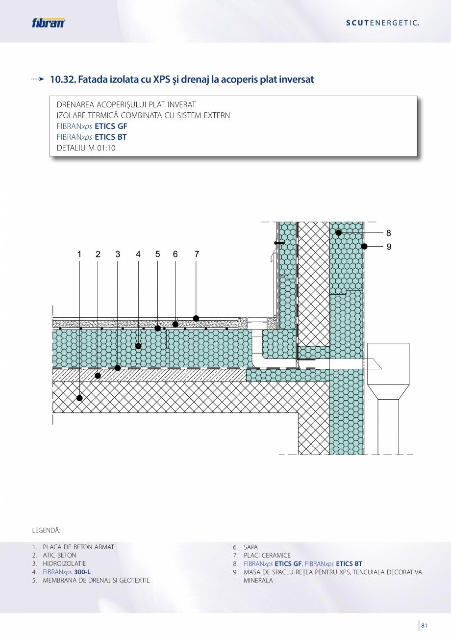 Pagina 79 - Sisteme compozite pentru termoizolarea peretilor exteriori FIBRANxps ETICS GF, ETICS BT ...