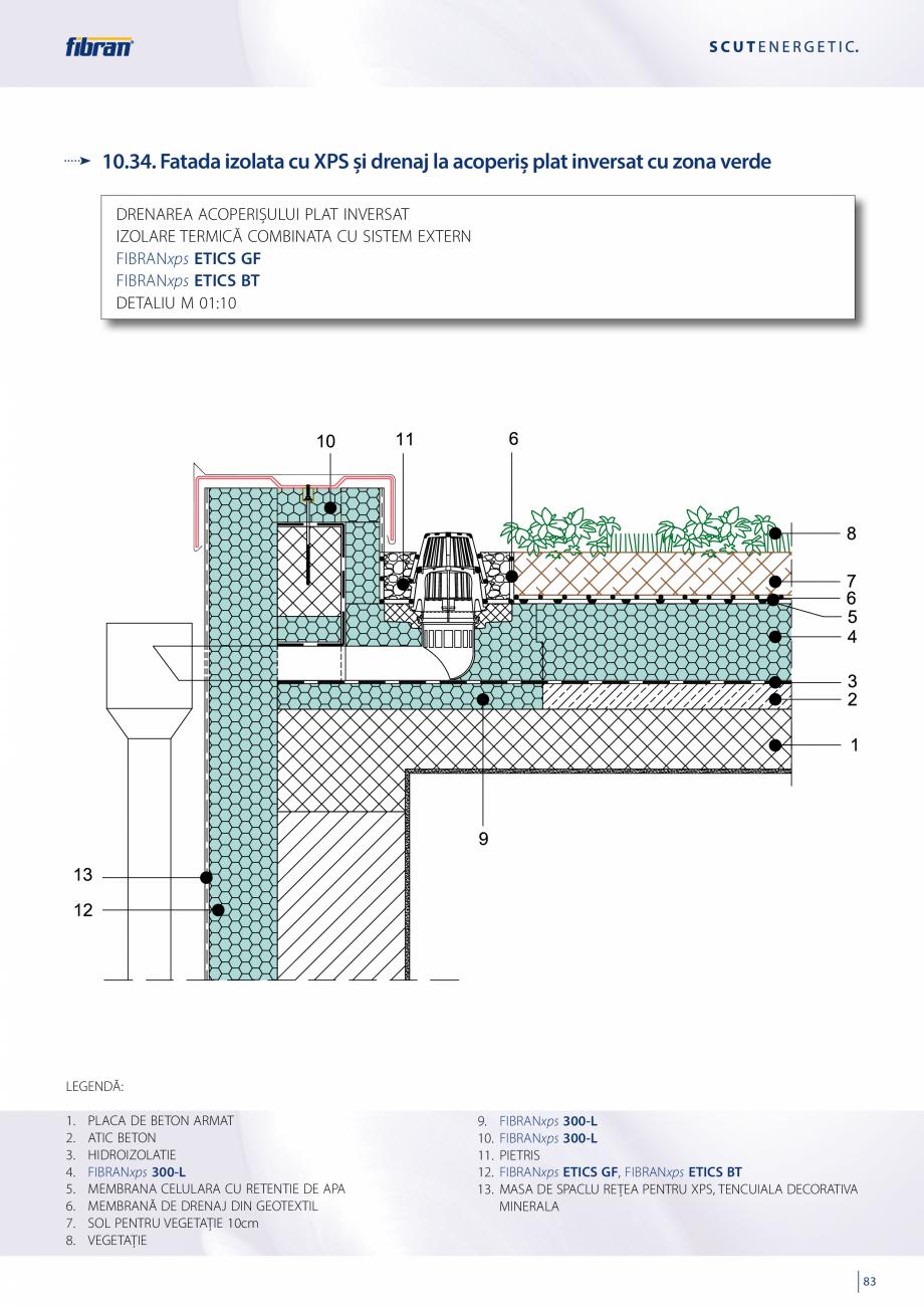 Pagina 81 - Sisteme compozite pentru termoizolarea peretilor exteriori FIBRANxps ETICS GF, ETICS BT ...
