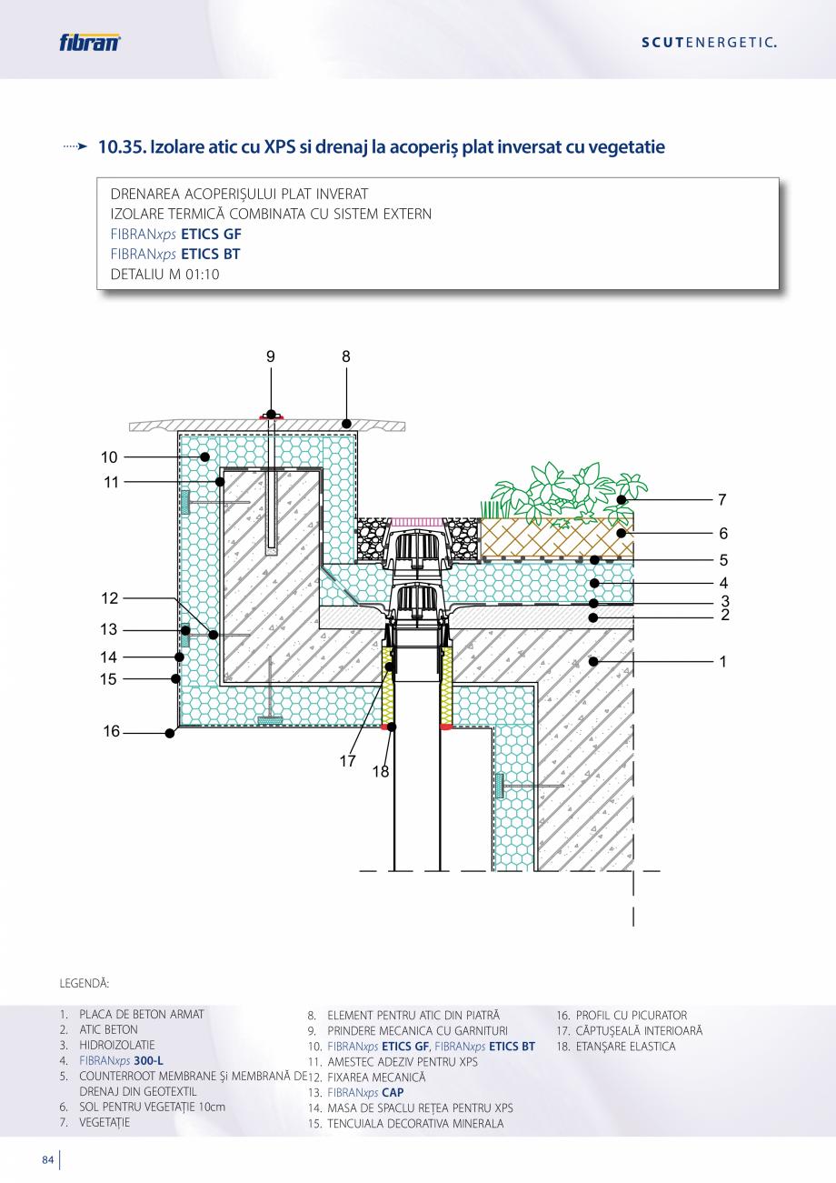 Pagina 82 - Sisteme compozite pentru termoizolarea peretilor exteriori FIBRANxps ETICS GF, ETICS BT ...