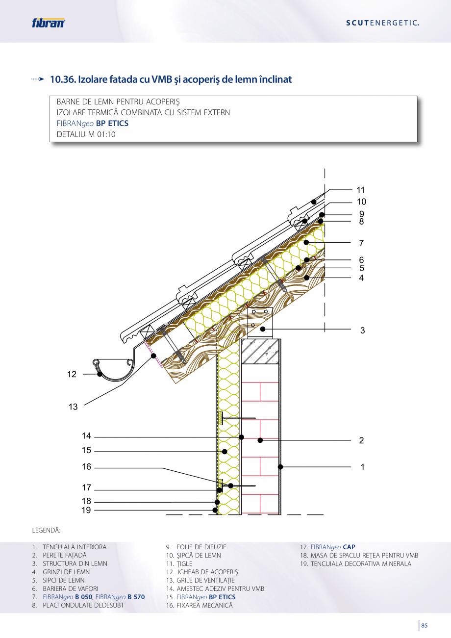 Pagina 83 - Sisteme compozite pentru termoizolarea peretilor exteriori FIBRANxps ETICS GF, ETICS BT ...