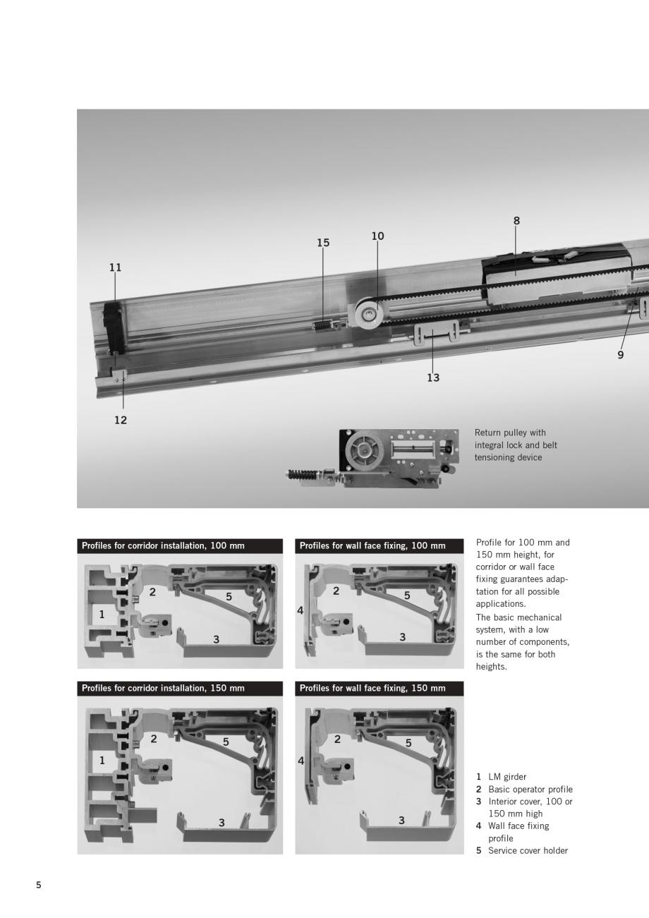 Fisa tehnica sisteme de automatizare pentru usi glisante es 200 dorma sisteme de automatizare - Tips keeping sliding doors reliable functional ...