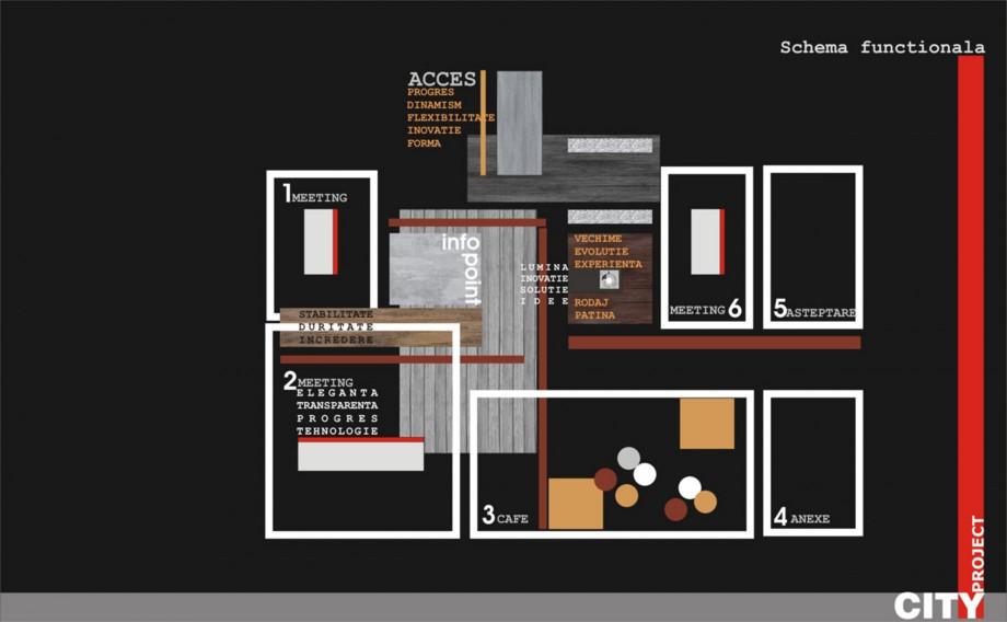 Pagina 10 - Prezentare ARS  Lucrari, proiecte Romana