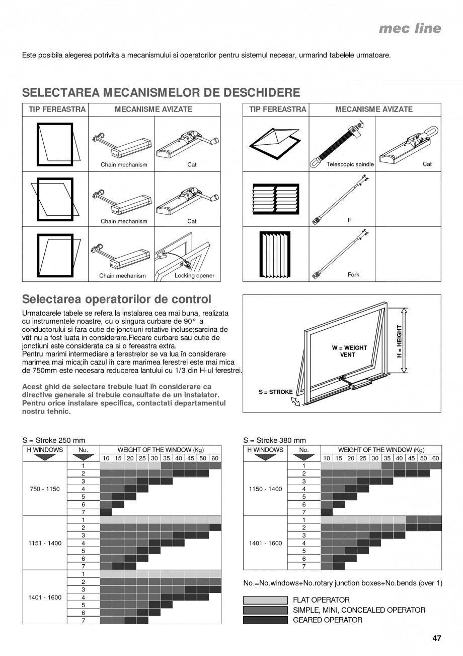 Pagina 46 - Sisteme pentru ventilatie si evacuare fum / caldura KADRA Catalog, brosura Romana ...