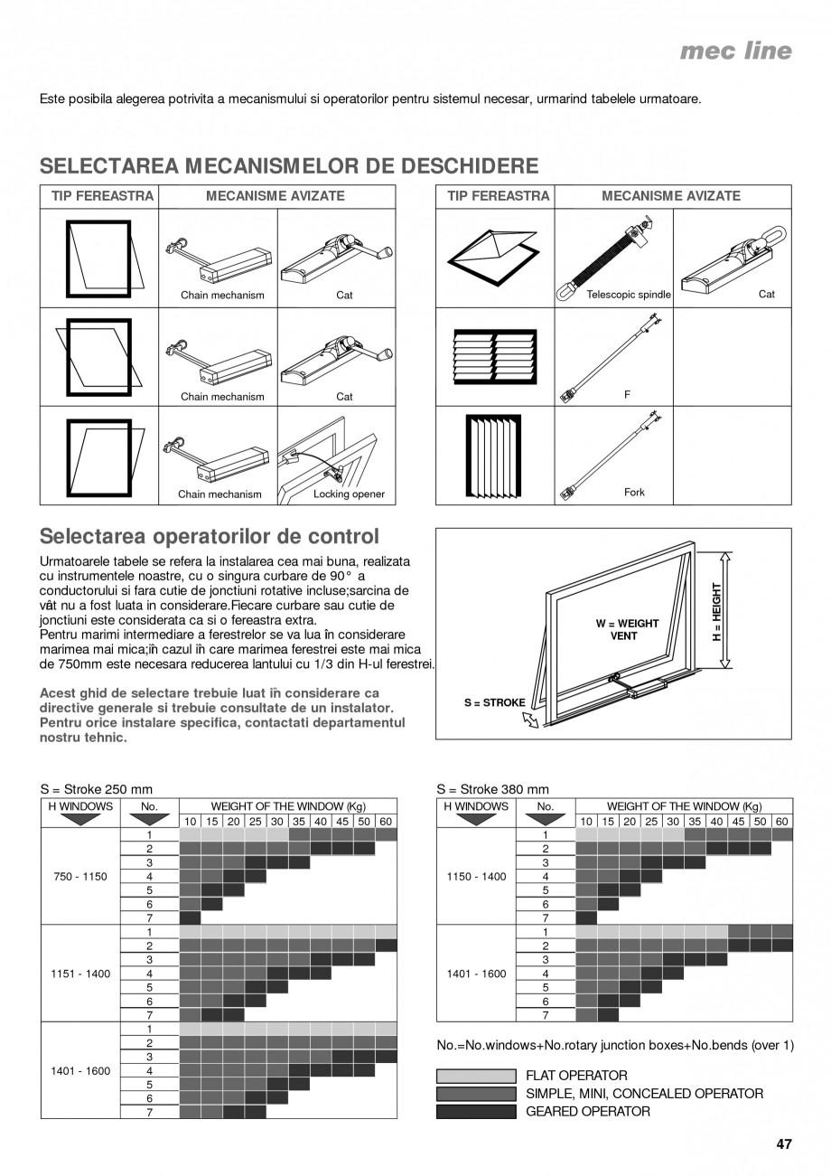Pagina 2 - Operatori de control pentru actuatorii de ferestre KADRA Catalog, brosura Romana ...