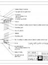 Fatada dubla ventilata (detalii)