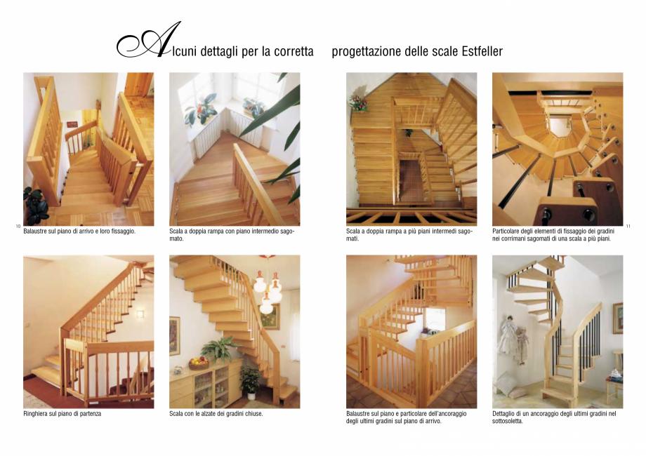 Fisa tehnica Scari interioare din lemn balansate - detalii de proiectare corecta PRESTIGE, INVENT LIGHT, INVENT, INOX DESIGN, GLASS DESIGN, FANTASY, ELITE, TREND, EVENT, EVENT CUBE, EVENT LED, INOX DESIGN SEMICURBA, ELITE Spirala, FANTASY Spirala, INOX DESIGN Spirala, INVENT Spirala, TREND Spirala ESTFELLER Scari din lemn pentru interior si exterior Geocom Trading&Consulting SRL  di partenza  Scala con le alzate dei gradini chiuse.  Balaustre sul piano e particolare... - Pagina 2