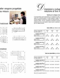 Scari interioare din lemn drepte si balansate sau spirale - dimensiuni de proiectare