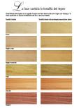 Modul de schimbare a tonalitatii lemnului dupa expunere indelungata la lumina ESTFELLER
