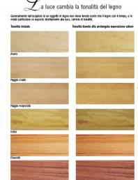 Modul de schimbare a tonalitatii lemnului dupa expunere indelungata la lumina