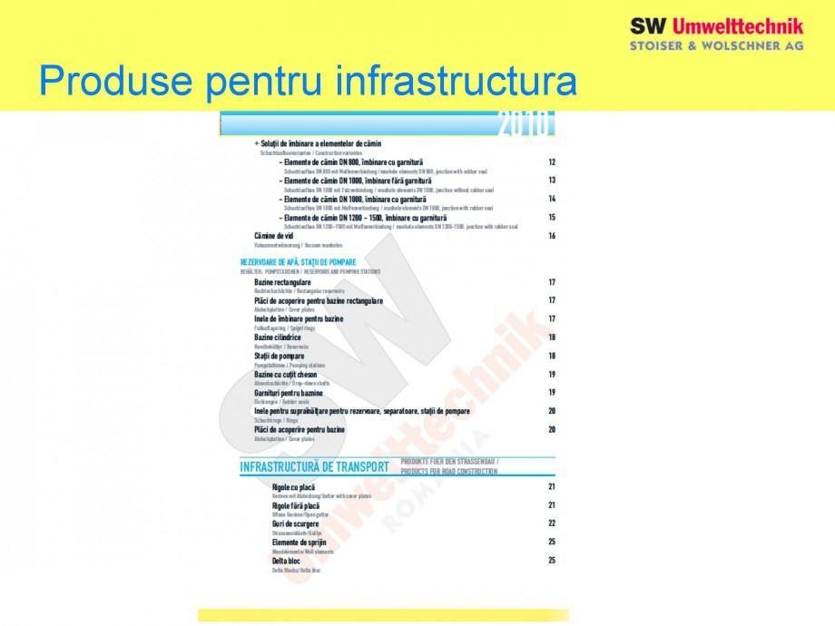 Pagina 3 - Elemente pentru sisteme de canalizare SW UMWELTTECHNIK Catalog, brosura Romana