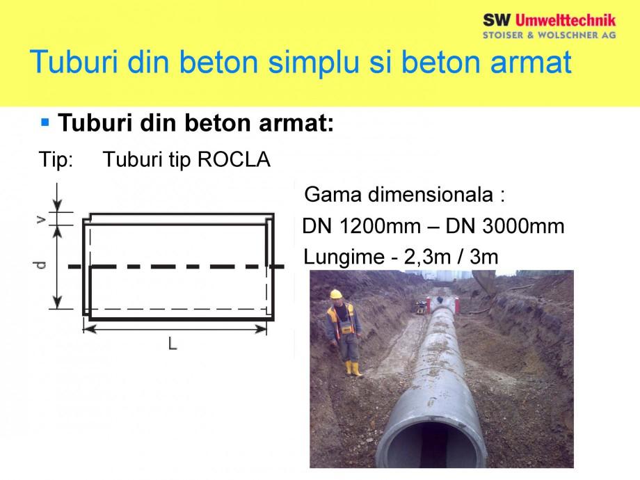 Pagina 11 - Elemente pentru sisteme de canalizare SW UMWELTTECHNIK Catalog, brosura Romana
