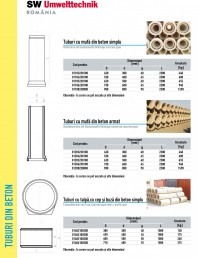 Tuburi din beton simplu si armat