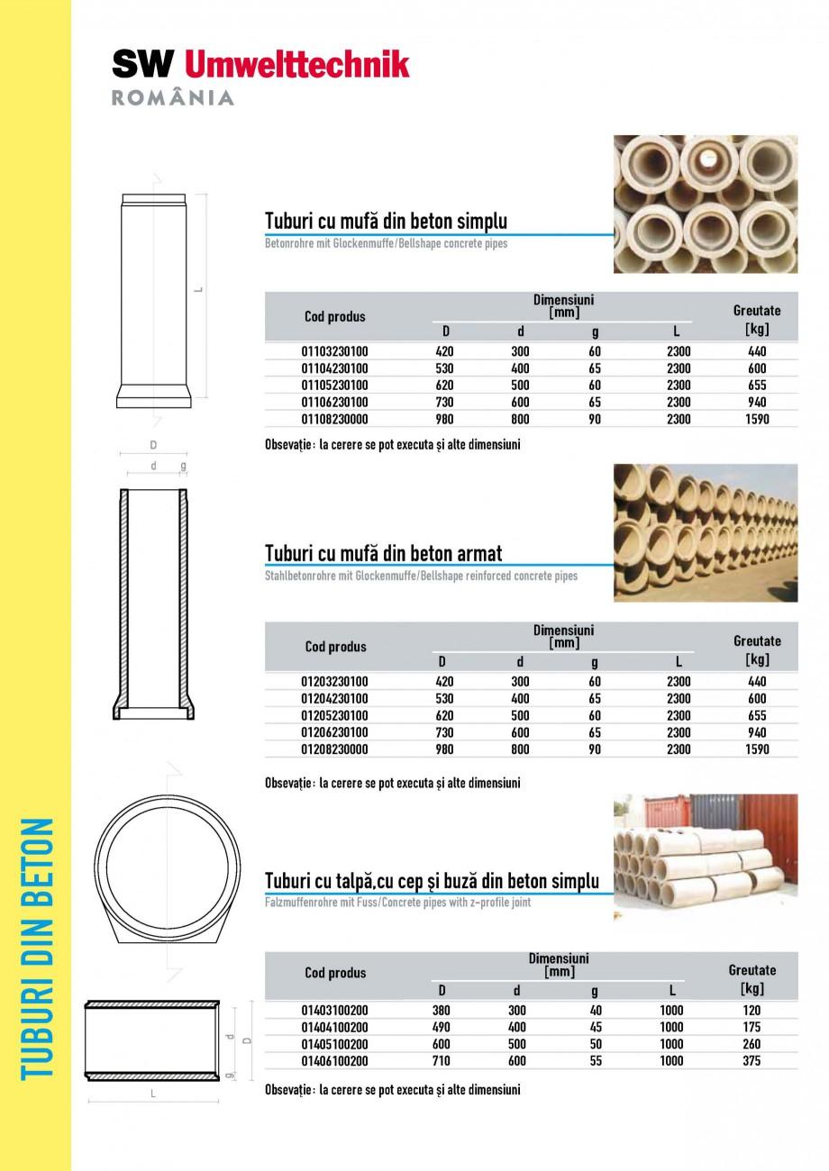 Pagina 1 - Tuburi din beton simplu si armat SW UMWELTTECHNIK Fisa tehnica Romana
