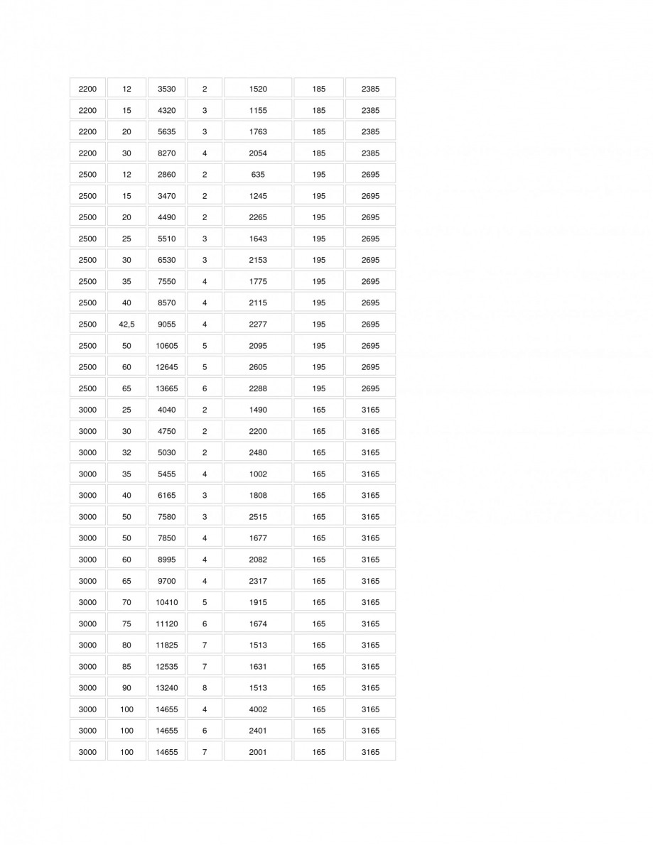 Pagina 2 - Rezervor suprateran orizontal cu sei NEW DESIGN COMPOSITE ROS Fisa tehnica Romana 3000...