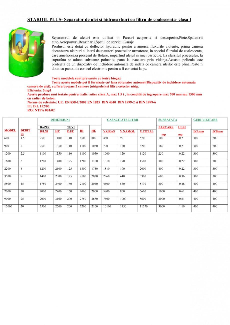 Pagina 7 - Sisteme de tratare a apelor NEW DESIGN COMPOSITE UNDER IMHOFF STANDARD, UNDER IMHOFF CLOR...