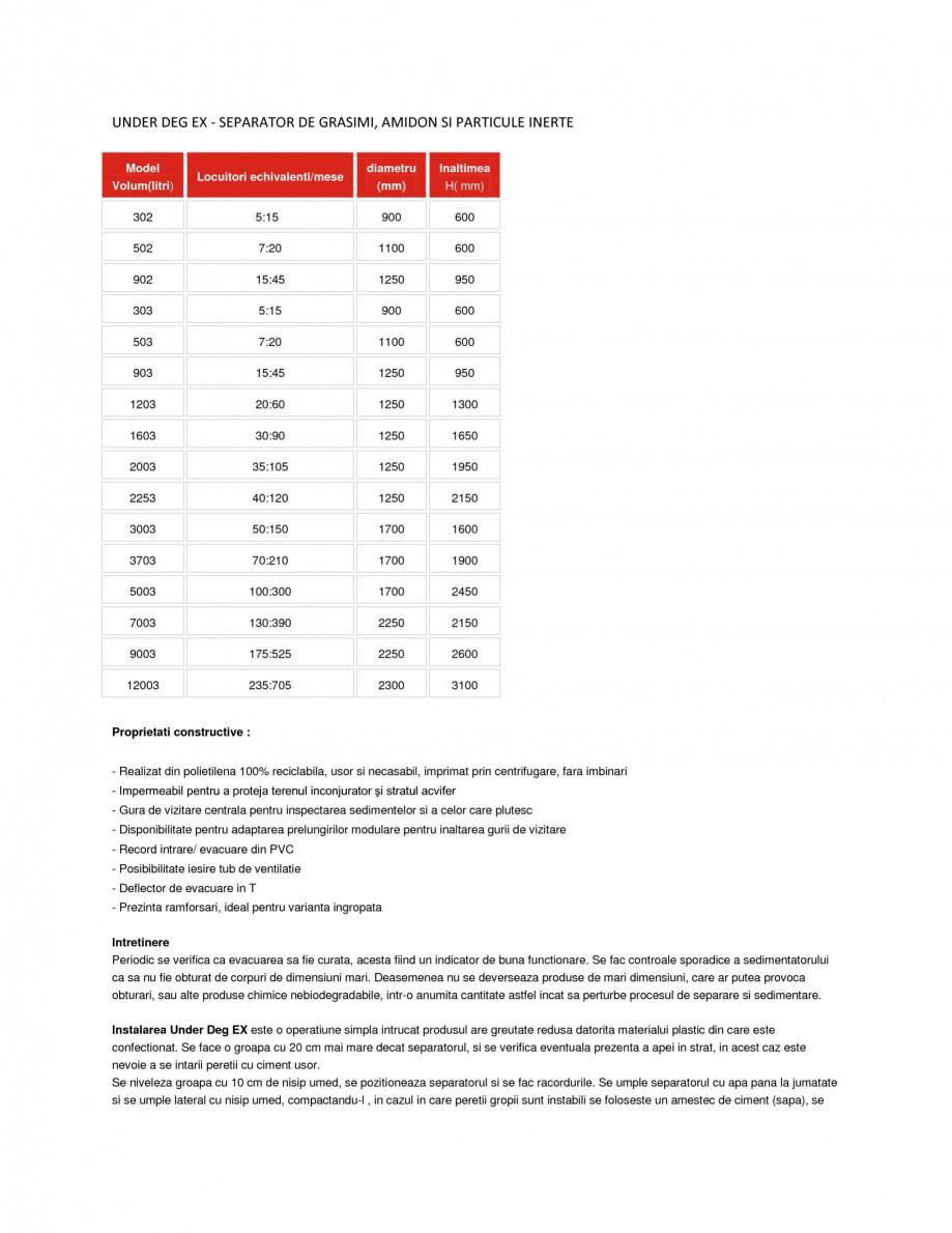 Pagina 1 - Separator de grasimi NEW DESIGN COMPOSITE UNDER DEG EX Fisa tehnica Romana UNDER DEG EX -...