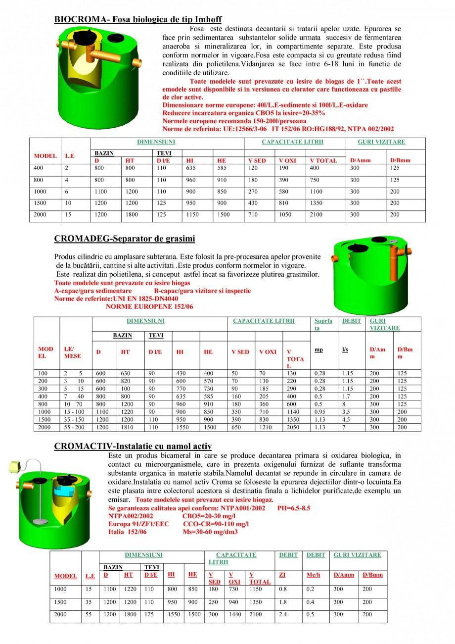 Pagina 3 - Sisteme de tratare a apelor NEW DESIGN COMPOSITE SUPER STARS DEG EX, SUPER STARS DEG,...
