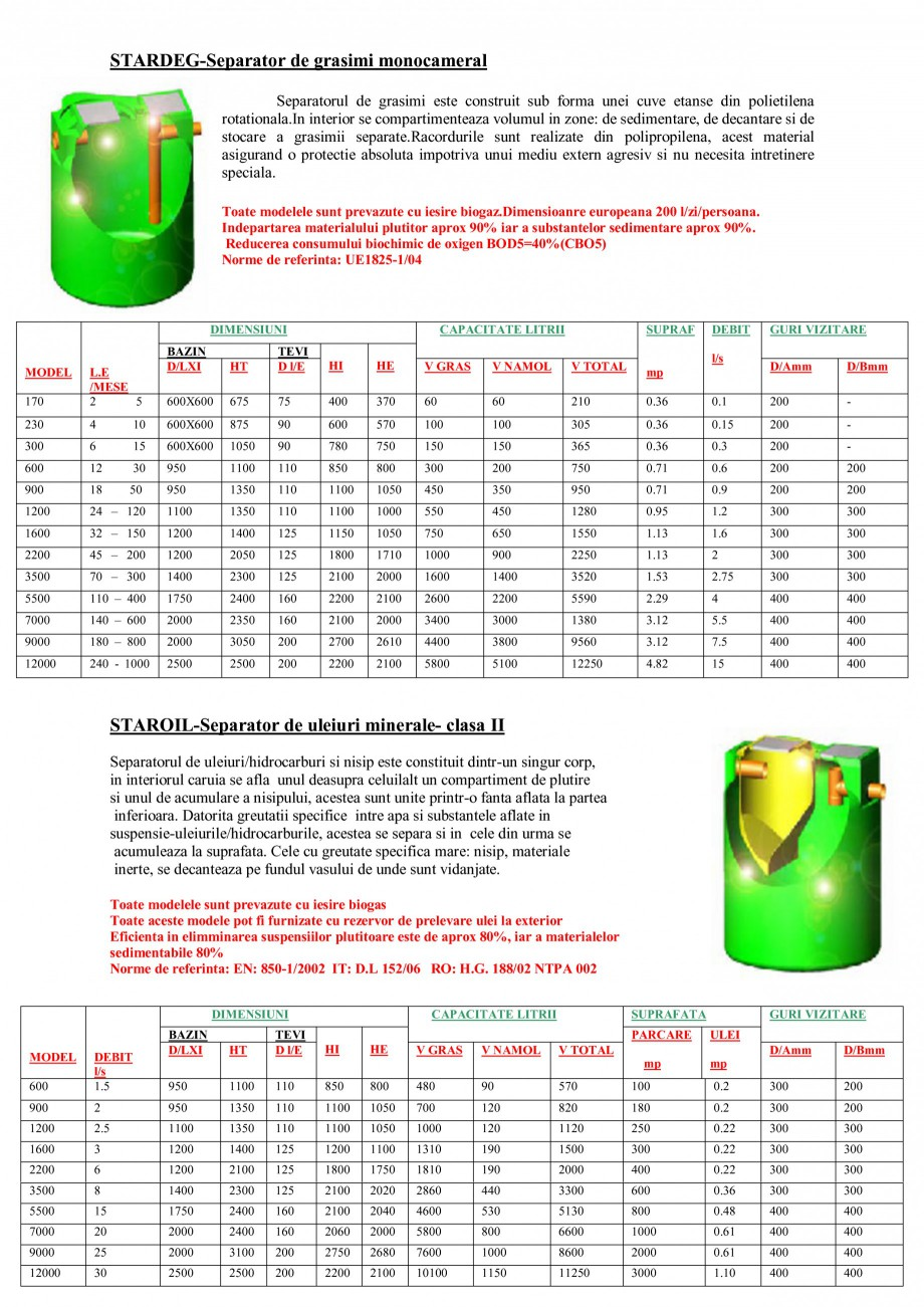 Pagina 6 - Sisteme de tratare a apelor NEW DESIGN COMPOSITE SUPER STARS DEG EX, SUPER STARS DEG,...
