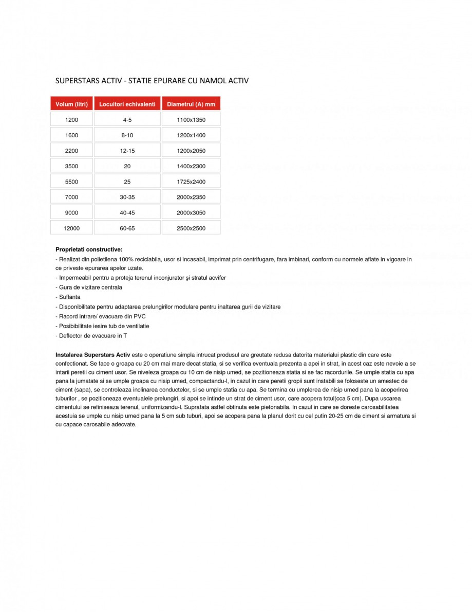 Pagina 1 - Statie de epurare cu namol activ NEW DESIGN COMPOSITE SUPERSTARS ACTIV Fisa tehnica...