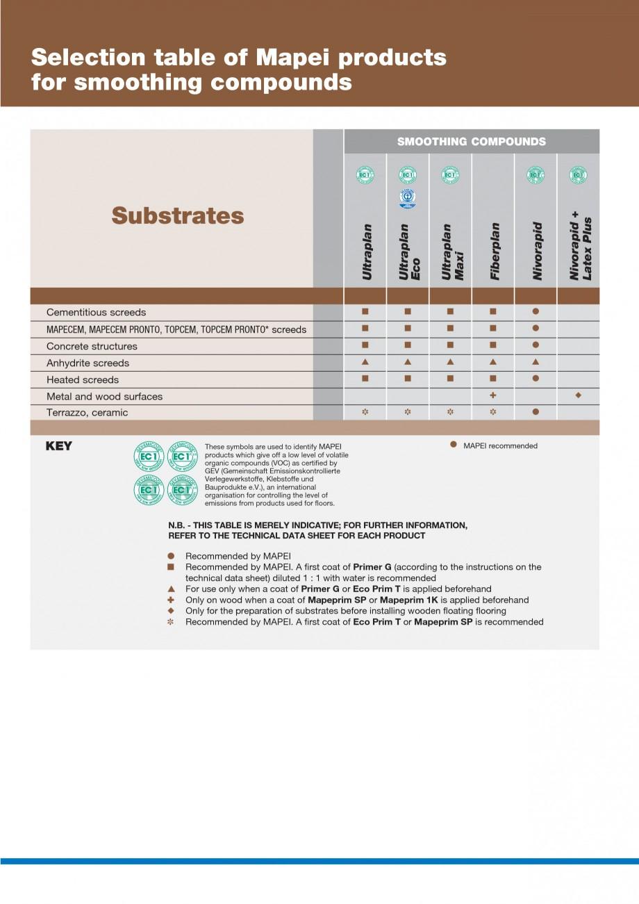 Pagina 16 - Materiale montaj, finisare si intretinere parchet 2011 MAPEI Catalog, brosura Engleza s ...