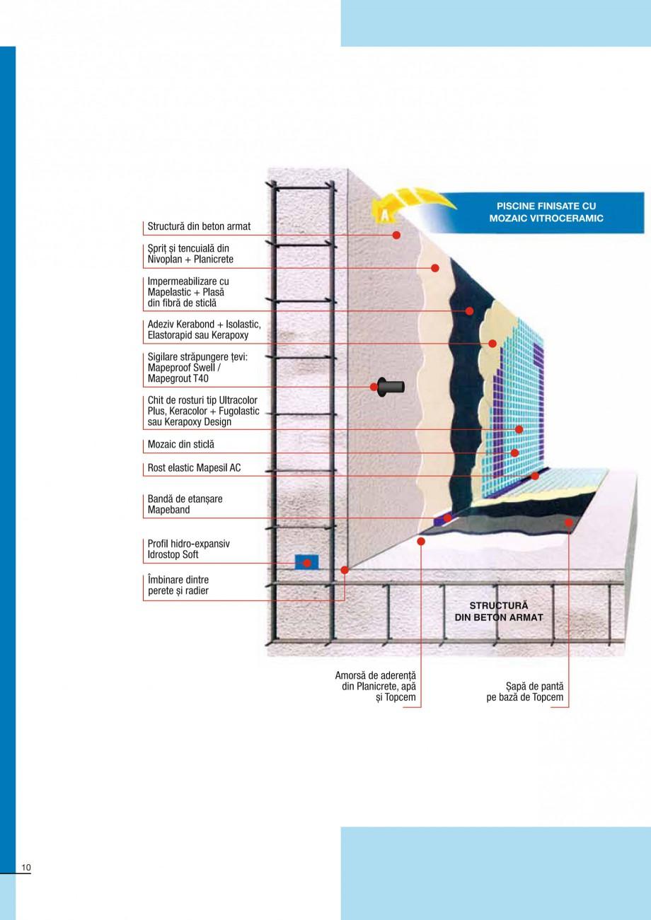 Pagina 10 - Ghid constructia piscinelor din beton armat MAPEI KERABOND T-R Catalog, brosura Romana...