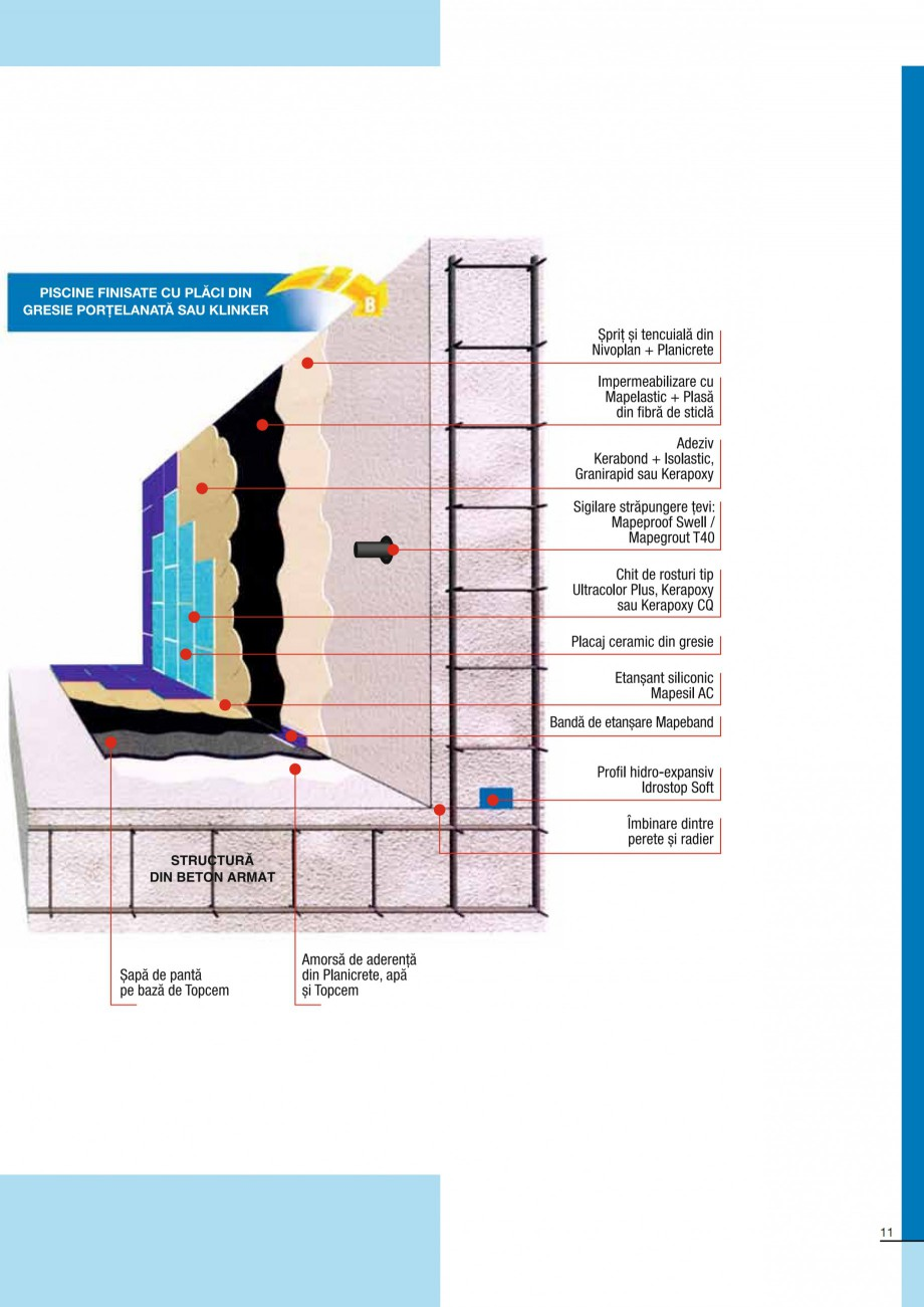 Pagina 11 - Ghid constructia piscinelor din beton armat MAPEI KERABOND T-R Catalog, brosura Romana ...