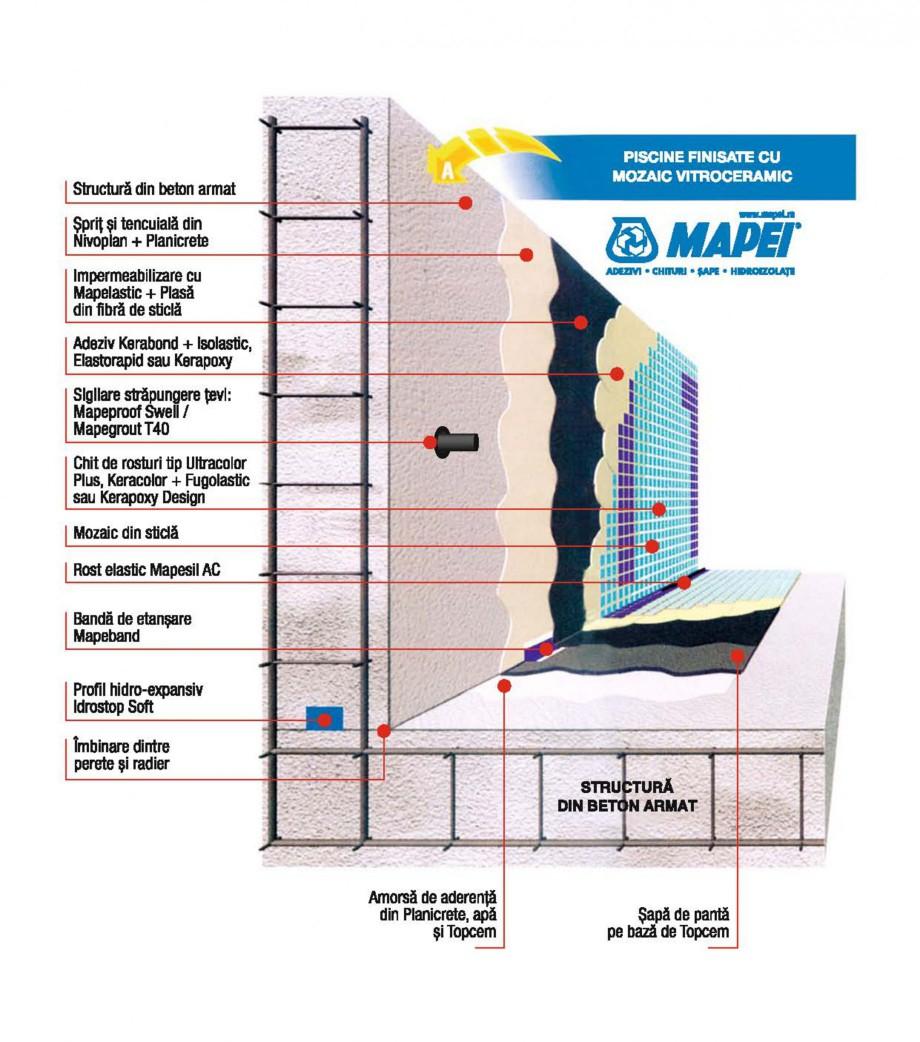 Pagina 1 - Sectiune piscina mozaic vitroceramic MAPEI KERABOND T-R Instructiuni montaj, utilizare...