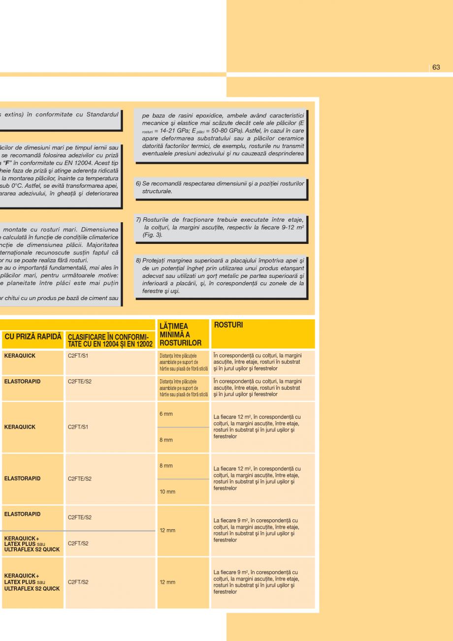 Pagina 2 - Solutii pentru montarea placilor ceramice pe fatade MAPEI ELASTORAPID, KERAQUICK...