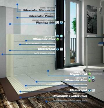 Prezentare produs Adeziv bicomponent pe baza de ciment MAPEI - Poza 3