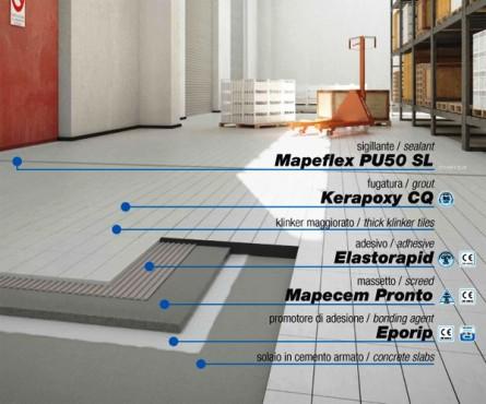 Prezentare produs Adeziv bicomponent pe baza de ciment MAPEI - Poza 4
