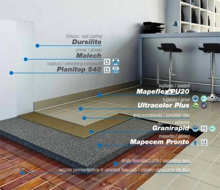 Prezentare produs Adeziv bicomponent pe baza de ciment MAPEI - Poza 5