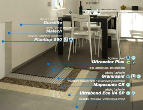 Prezentare produs Adeziv bicomponent pe baza de ciment MAPEI - Poza 6