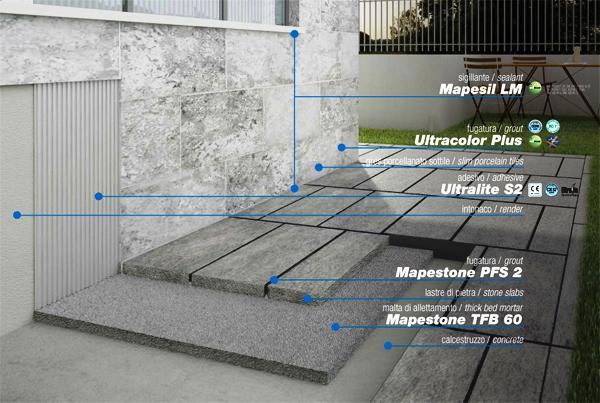 Adeziv special pentru montajul placilor mari si a placilor subtiri de gresie portelanata  MAPEI - Poza 3
