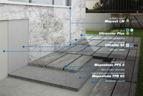 Prezentare produs Adeziv special pentru montajul placilor mari si a placilor subtiri de gresie portelanata  MAPEI - Poza 3
