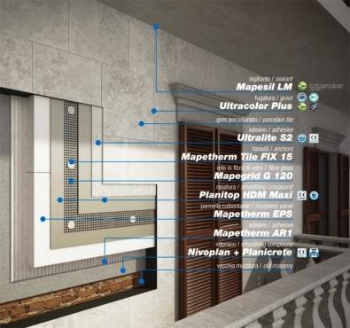 Prezentare produs Adeziv special pentru montajul placilor mari si a placilor subtiri de gresie portelanata  MAPEI - Poza 1