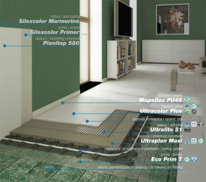 Exemple de utilizare Aplicare amorsa speciala   MAPEI - Poza 3