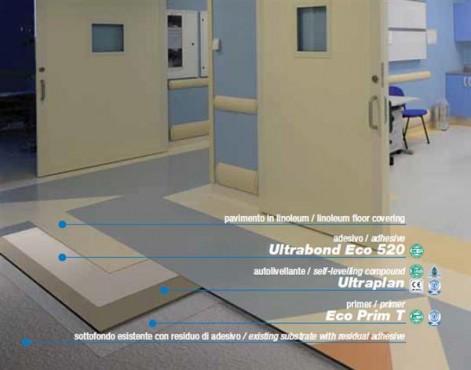Exemple de utilizare Aplicare amorsa speciala   MAPEI - Poza 4
