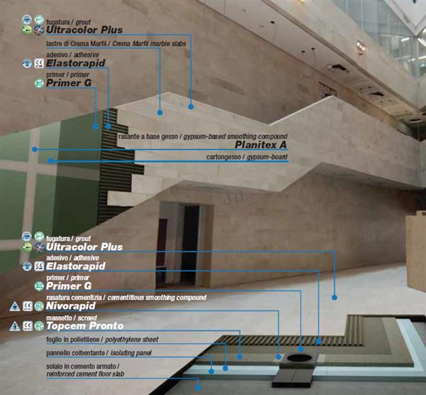 Aplicare amorsa acrilica clasica pentru sape autonivelante   MAPEI - Poza 1