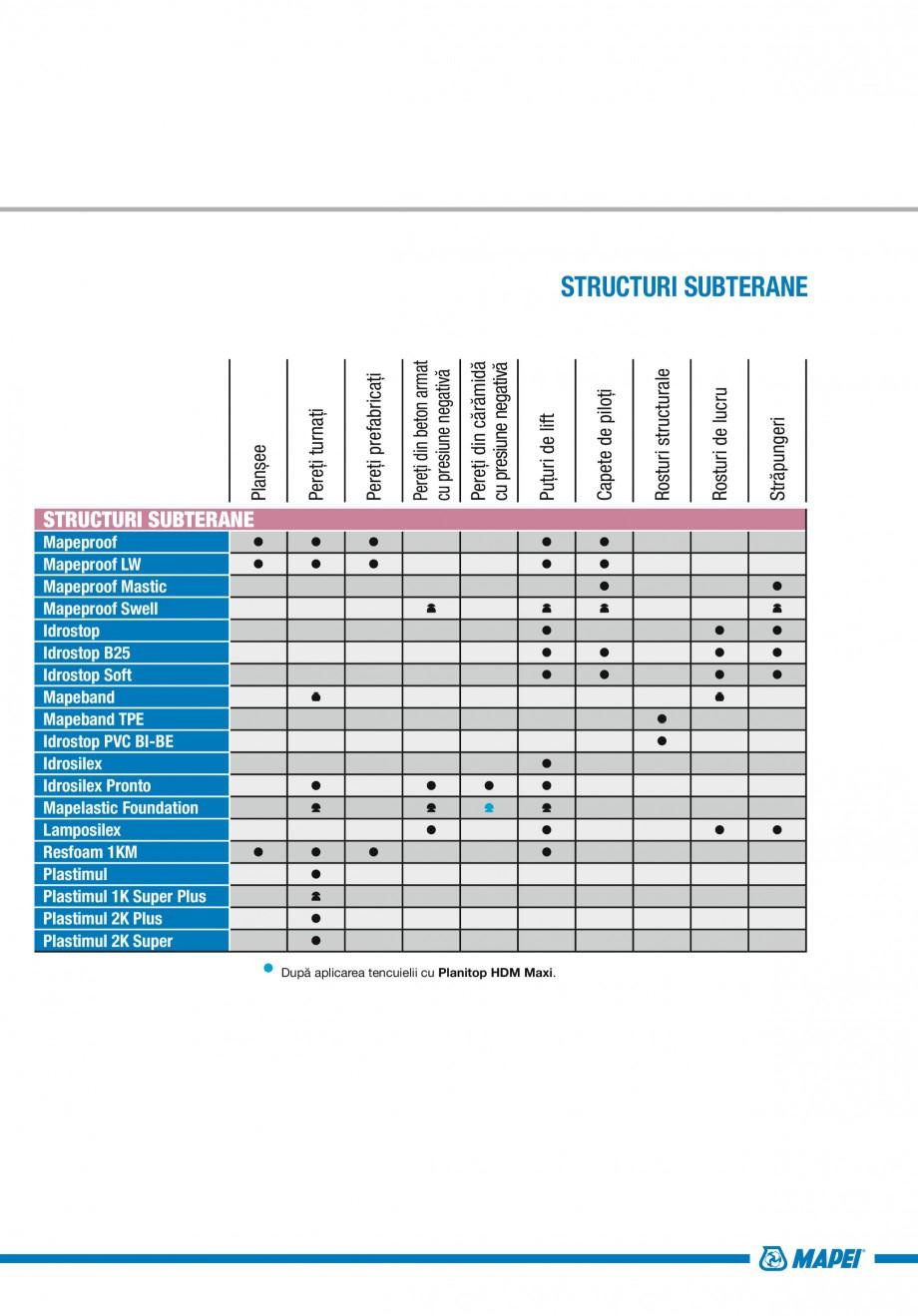Pagina 65 - Ghid proiectare impermeabilizari solutii  MAPEI Catalog, brosura Romana