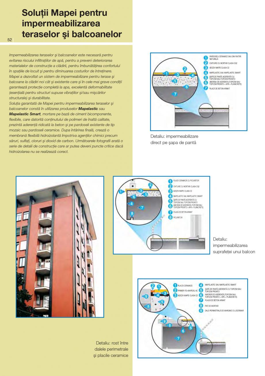 Pagina 1 - Solutii pentru impermeabilizarea teraselor si balcoanelor MAPEI Instructiuni montaj,...