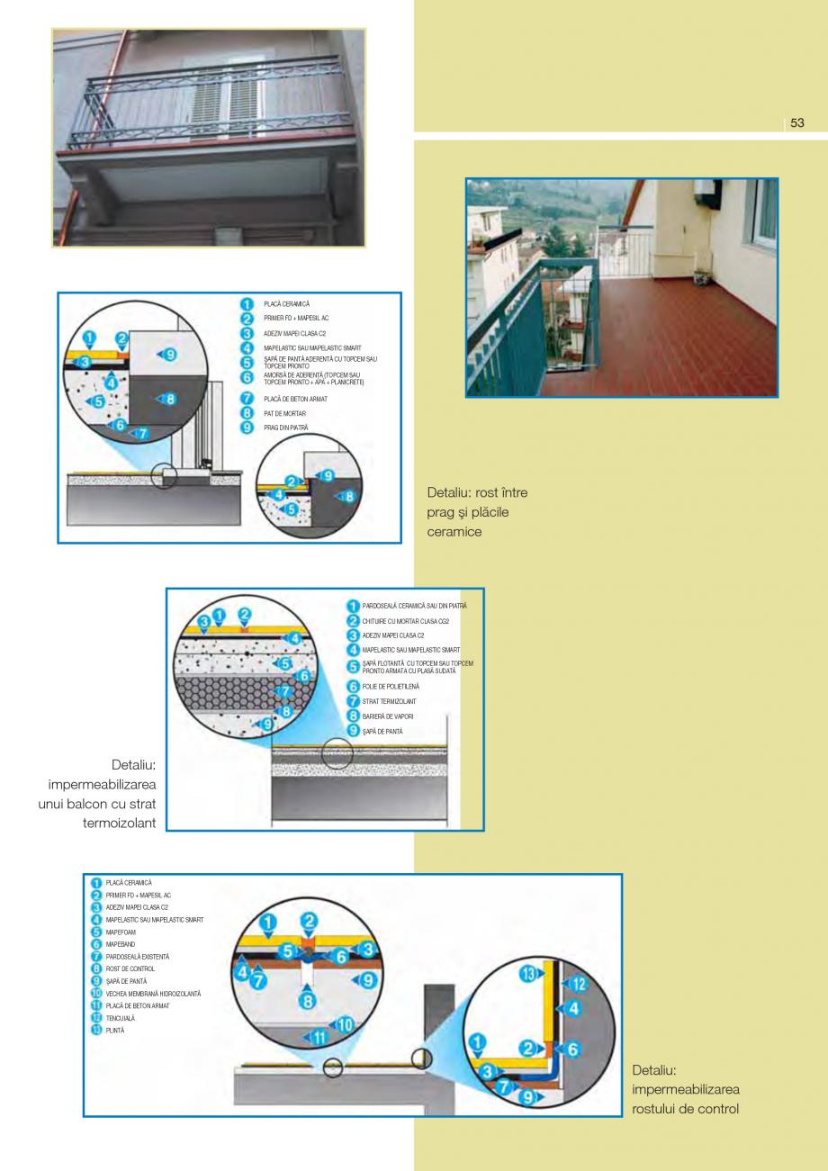 Pagina 2 - Solutii pentru impermeabilizarea teraselor si balcoanelor MAPEI Instructiuni montaj,...