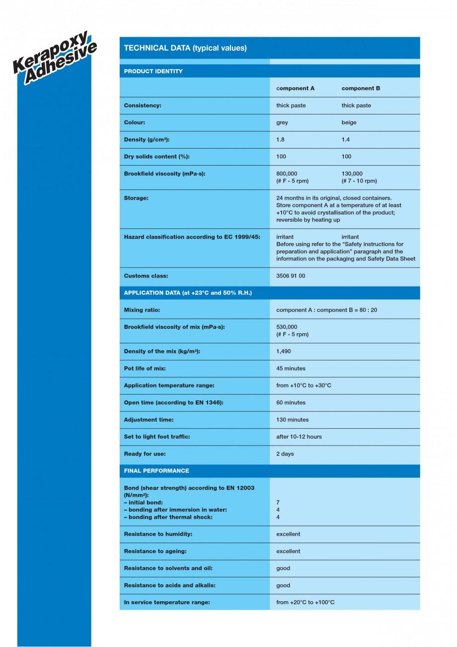 Pagina 2 - Mortar epoxidic bicomponent, pe baza de rasini reactive MAPEI KERAPOXY ADHESIVE Fisa...