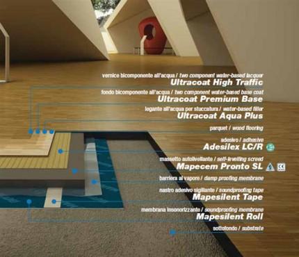 Prezentare produs Adeziv in dispersie apoasa, cu priza rapida pentru lipirea pardoselilor din lemn MAPEI - Poza 2