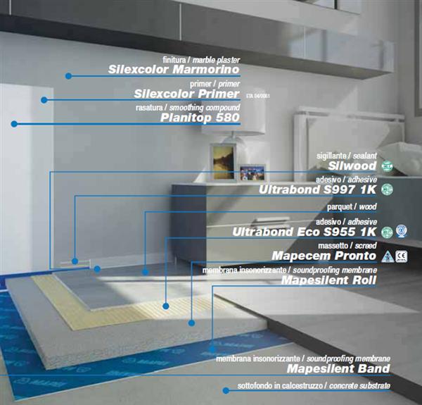 Adeziv silanic monocomponent, tixotropic, elastic, fara apa sau solventi, cu intarire la umiditate MAPEI - Poza 1