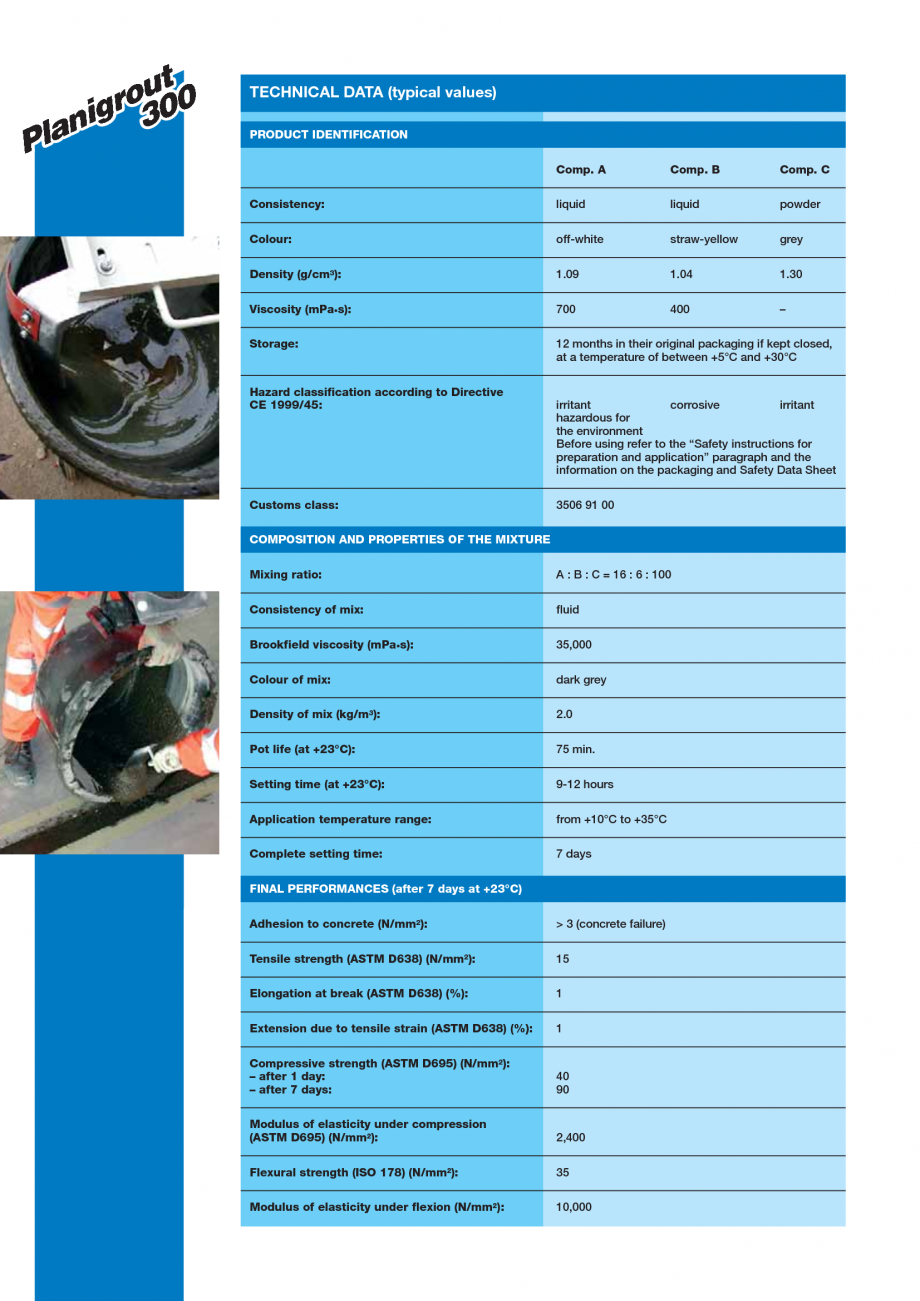 Pagina 2 - Mortar epoxidic tricomponent, cu consistenta fluida MAPEI Planigrout 300 Fisa tehnica...