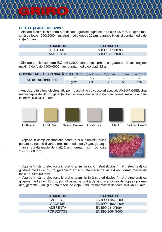 Pagina 4 - Catalog de prezentare GRIRO Tabla expandata Catalog, brosura Romana  de foaie pe care...